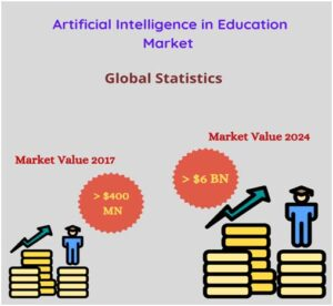 ai-in-education-marketing