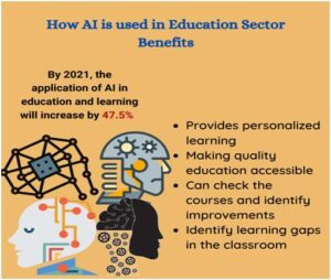 impact-of-ai-in-the-education